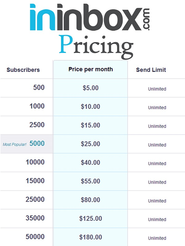 Ininbox pricing INinbox Review: Simple & Reliable Email Marketing Platform INinbox Review: Simple & Reliable Email Marketing Platform                                                                                                                                                                                                                                                                                                                                                                                                                                                                                                                                                                                                                                             Ininbox Review 2