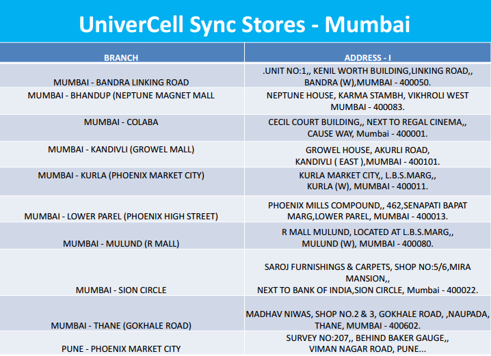Univercell Syns Stores