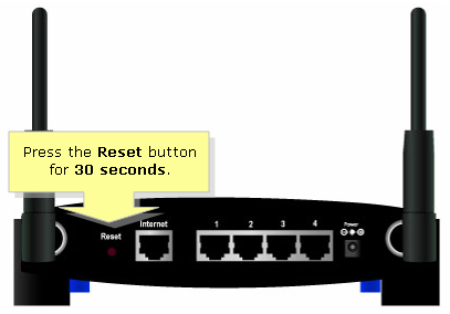 Source Source How to Access Your Router If You Forget the Password How to Access Your Router If You Forget the Password reset button router